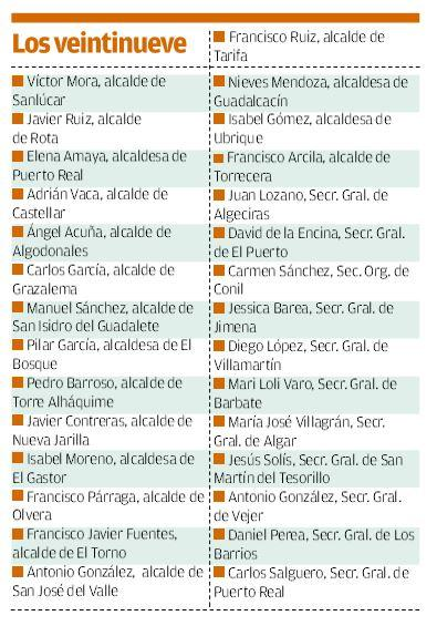 Los veintinueve cargos del PSOE de Cádiz que reclaman primarias andaluzas ya.